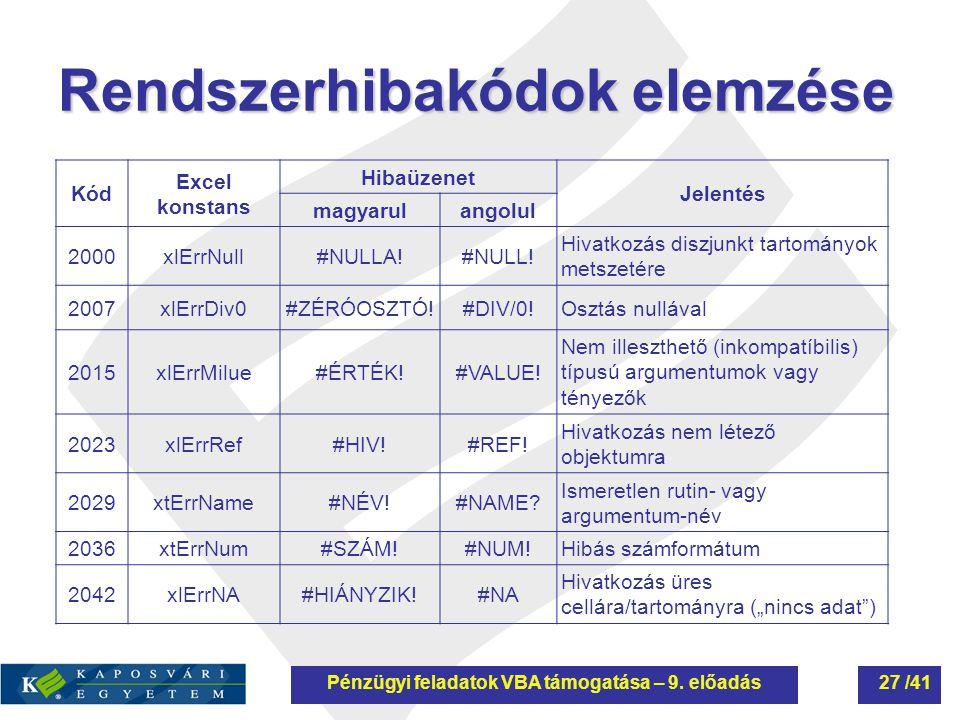 Rendszerhibakódok elemzése Pénzügyi feladatok VBA támogatása – 9. előadás Kód Excel konstans Hibaüzenet Jelentés magyarulangolul 2000xlErrNull#NULLA!#