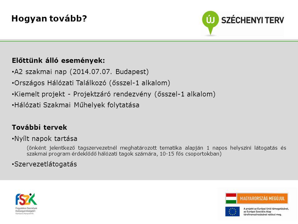 Előttünk álló események: A2 szakmai nap (2014.07.07.