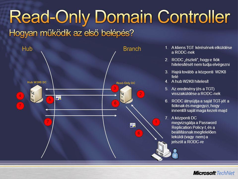 """2.RODC """"észleli"""", hogy e fiók hitelesítését nem tudja elvégezni 3.Hajrá tovább a központi W2K8 felé 4.A hub W2K8 hitelesít 5.Az eredmény (és a TGT) vi"""