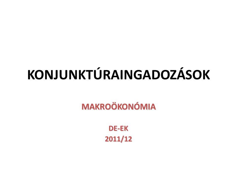KONJUNKTÚRAINGADOZÁSOK MAKROÖKONÓMIADE-EK2011/12