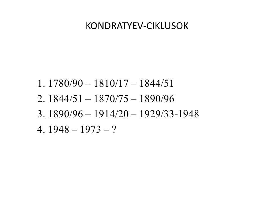 KONDRATYEV-CIKLUSOK 1. 1780/90 – 1810/17 – 1844/51 2. 1844/51 – 1870/75 – 1890/96 3. 1890/96 – 1914/20 – 1929/33-1948 4. 1948 – 1973 – ?