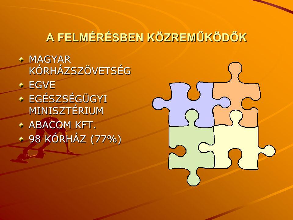 KÖVETKEZTETÉSEK/2.