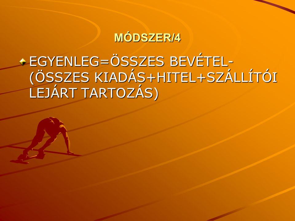 MÓDSZER/4 EGYENLEG=ÖSSZES BEVÉTEL- (ÖSSZES KIADÁS+HITEL+SZÁLLÍTÓI LEJÁRT TARTOZÁS)