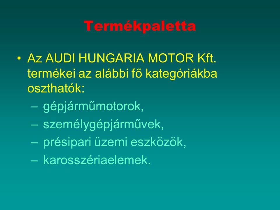 Termékpaletta Az AUDI HUNGARIA MOTOR Kft. termékei az alábbi fő kategóriákba oszthatók: – gépjárműmotorok, – személygépjárművek, – présipari üzemi esz