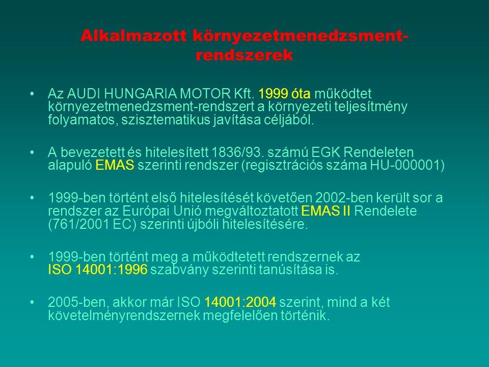 Alkalmazott környezetmenedzsment- rendszerek Az AUDI HUNGARIA MOTOR Kft. 1999 óta működtet környezetmenedzsment-rendszert a környezeti teljesítmény fo