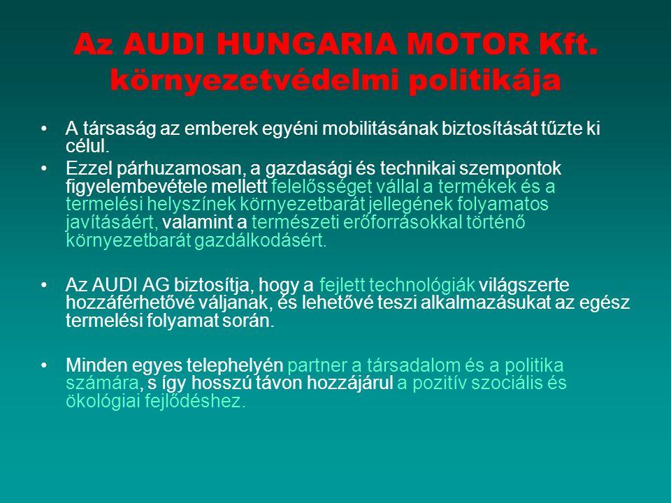 Az AUDI HUNGARIA MOTOR Kft. környezetvédelmi politikája A társaság az emberek egyéni mobilitásának biztosítását tűzte ki célul. Ezzel párhuzamosan, a