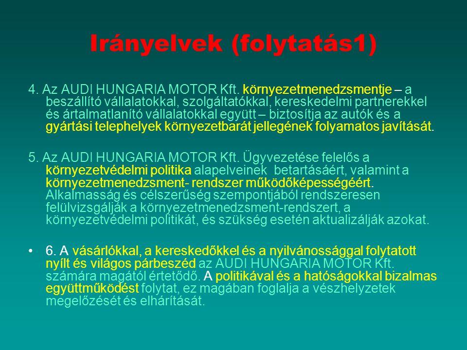 Irányelvek (folytatás1) 4. Az AUDI HUNGARIA MOTOR Kft. környezetmenedzsmentje – a beszállító vállalatokkal, szolgáltatókkal, kereskedelmi partnerekkel