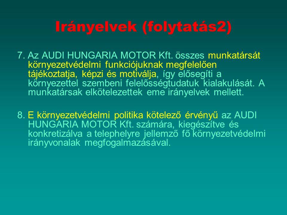 Irányelvek (folytatás2) 7. Az AUDI HUNGARIA MOTOR Kft. összes munkatársát környezetvédelmi funkciójuknak megfelelően tájékoztatja, képzi és motiválja,