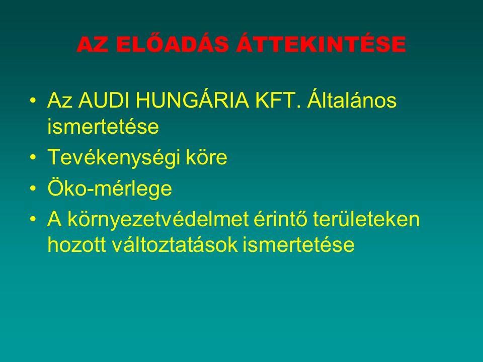 Alkalmazott környezetmenedzsment- rendszerek Az AUDI HUNGARIA MOTOR Kft.
