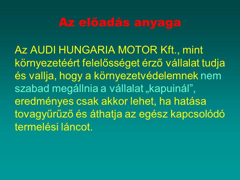 Az előadás anyaga Az AUDI HUNGARIA MOTOR Kft., mint környezetéért felelősséget érző vállalat tudja és vallja, hogy a környezetvédelemnek nem szabad me