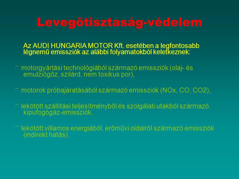 Levegőtisztaság-védelem Az AUDI HUNGARIA MOTOR Kft. esetében a legfontosabb légnemű emissziók az alábbi folyamatokból keletkeznek:  motorgyártási tec