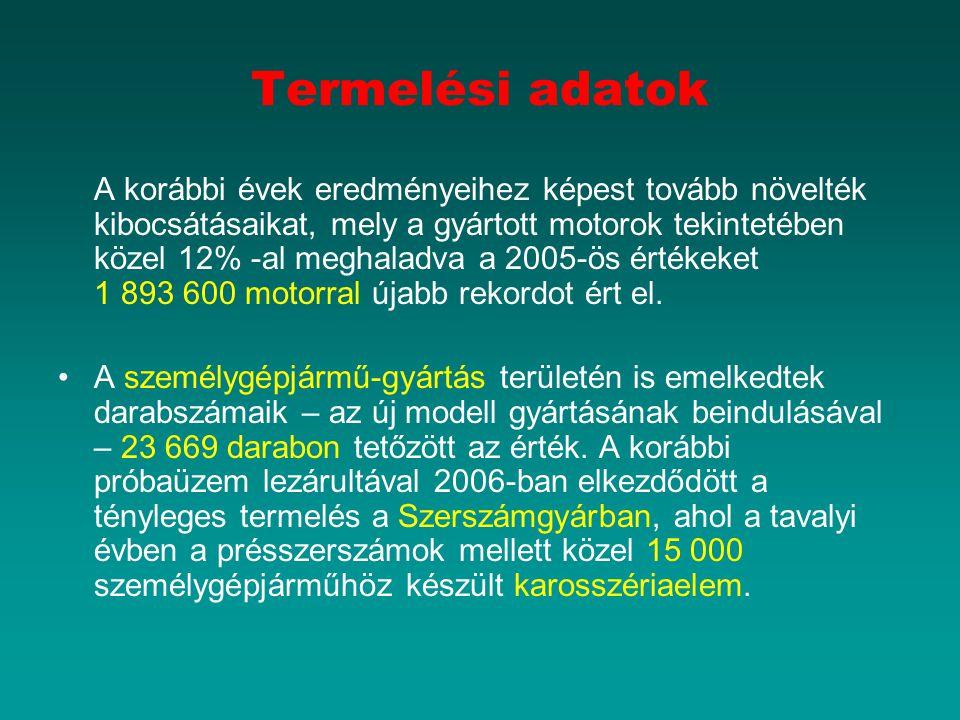 Újdonságok a környezetmenedzsment rendszer működésében 2006-ban A 2006-os év a folyamatos optimalizációról szólt az AUDI HUNGARIA MOTOR Kft.