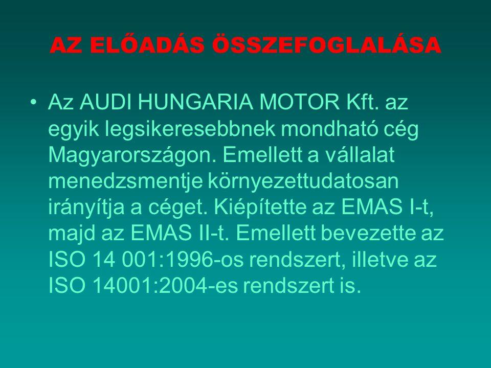 AZ ELŐADÁS ÖSSZEFOGLALÁSA Az AUDI HUNGARIA MOTOR Kft. az egyik legsikeresebbnek mondható cég Magyarországon. Emellett a vállalat menedzsmentje környez