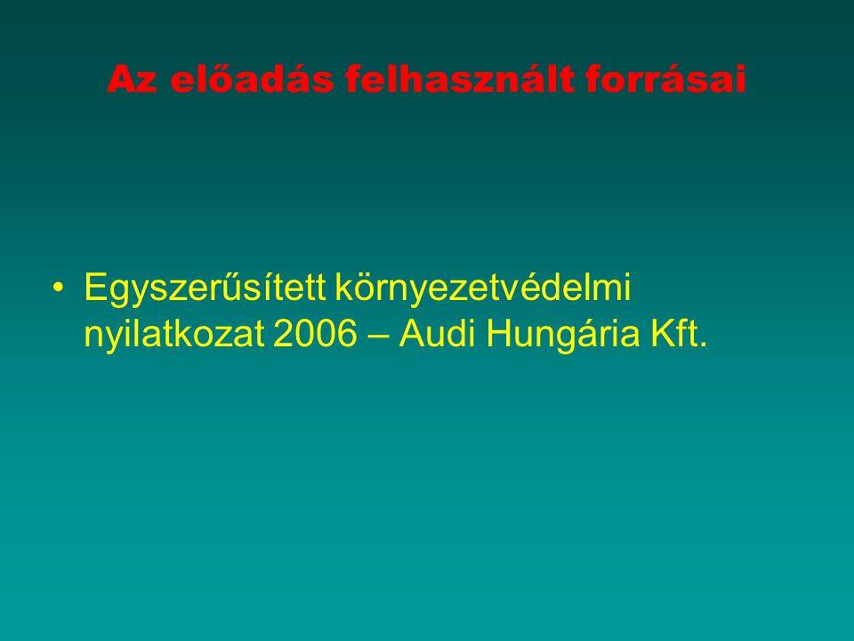 Az előadás felhasznált forrásai Egyszerűsített környezetvédelmi nyilatkozat 2006 – Audi Hungária Kft.