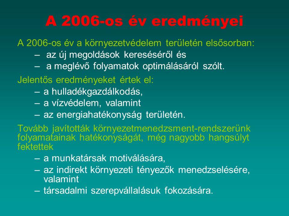 A 2006-os év eredményei A 2006-os év a környezetvédelem területén elsősorban: – az új megoldások kereséséről és – a meglévő folyamatok optimálásáról s