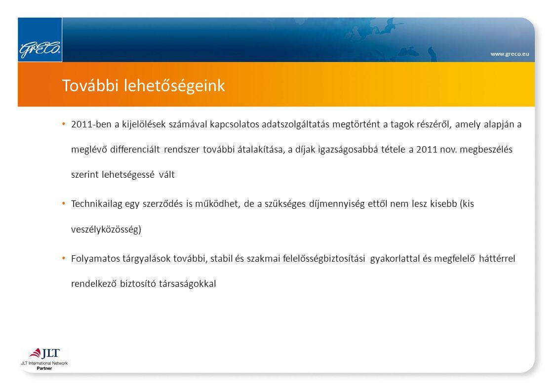 www.greco.eu További lehetőségeink 2011-ben a kijelölések számával kapcsolatos adatszolgáltatás megtörtént a tagok részéről, amely alapján a meglévő d