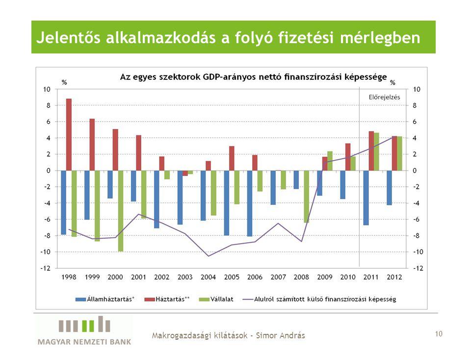 Jelentős alkalmazkodás a folyó fizetési mérlegben 10 Makrogazdasági kilátások - Simor András