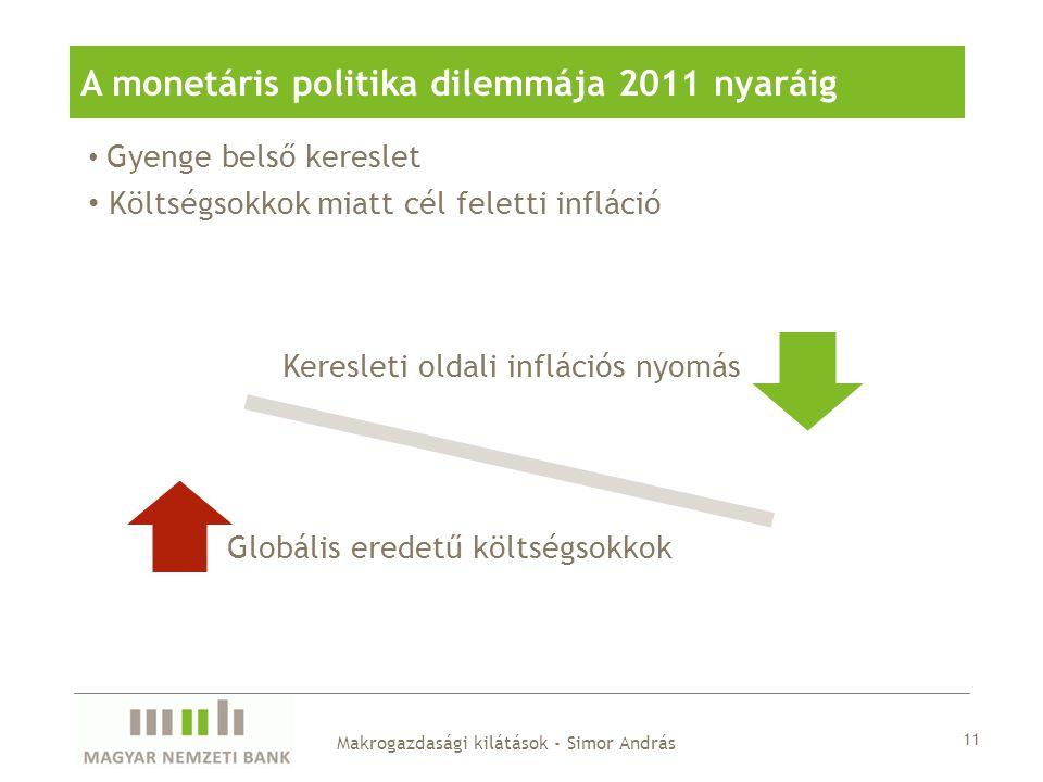 Gyenge belső kereslet Költségsokkok miatt cél feletti infláció A monetáris politika dilemmája 2011 nyaráig Keresleti oldali inflációs nyomás Globális eredetű költségsokkok Makrogazdasági kilátások - Simor András 11