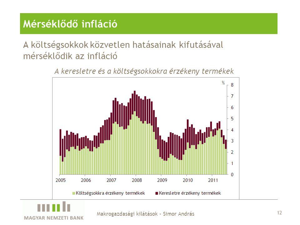 A költségsokkok közvetlen hatásainak kifutásával mérséklődik az infláció Mérséklődő infláció A keresletre és a költségsokkokra érzékeny termékek inflációja Makrogazdasági kilátások - Simor András 12