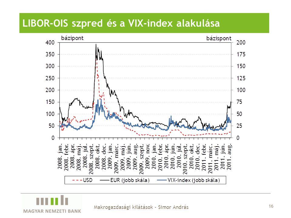 16 Makrogazdasági kilátások - Simor András LIBOR-OIS szpred és a VIX-index alakulása