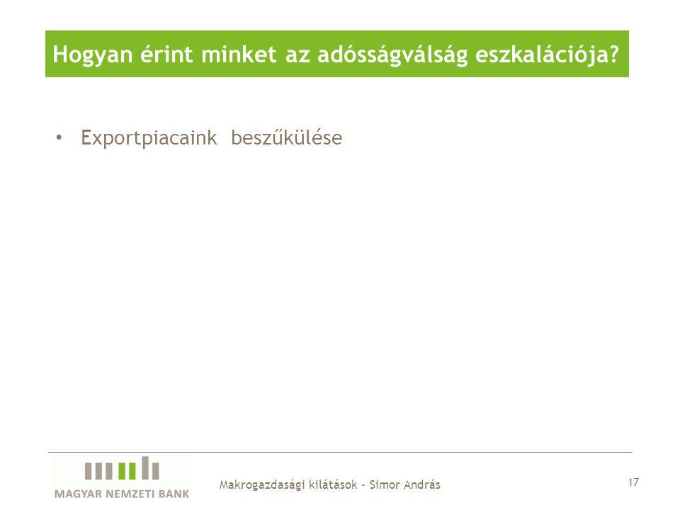 Exportpiacaink beszűkülése 17 Makrogazdasági kilátások - Simor András Hogyan érint minket az adósságválság eszkalációja