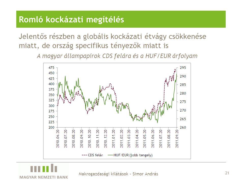 Jelentős részben a globális kockázati étvágy csökkenése miatt, de ország specifikus tényezők miatt is Romló kockázati megítélés A magyar állampapírok CDS felára és a HUF/EUR árfolyam Makrogazdasági kilátások - Simor András 21