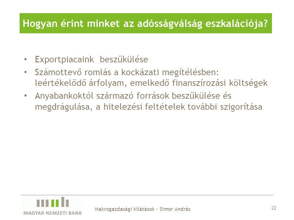 Exportpiacaink beszűkülése Számottevő romlás a kockázati megítélésben: leértékelődő árfolyam, emelkedő finanszírozási költségek Anyabankoktól származó források beszűkülése és megdrágulása, a hitelezési feltételek további szigorítása 22 Makrogazdasági kilátások - Simor András Hogyan érint minket az adósságválság eszkalációja