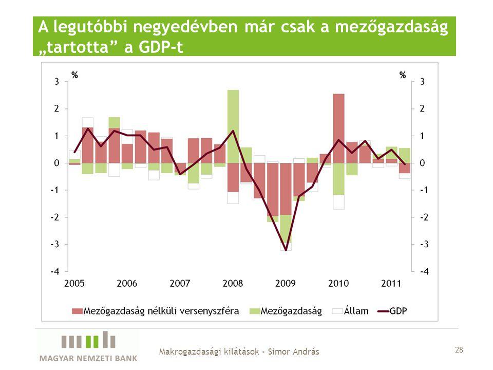 """28 A legutóbbi negyedévben már csak a mezőgazdaság """"tartotta a GDP-t Makrogazdasági kilátások - Simor András"""