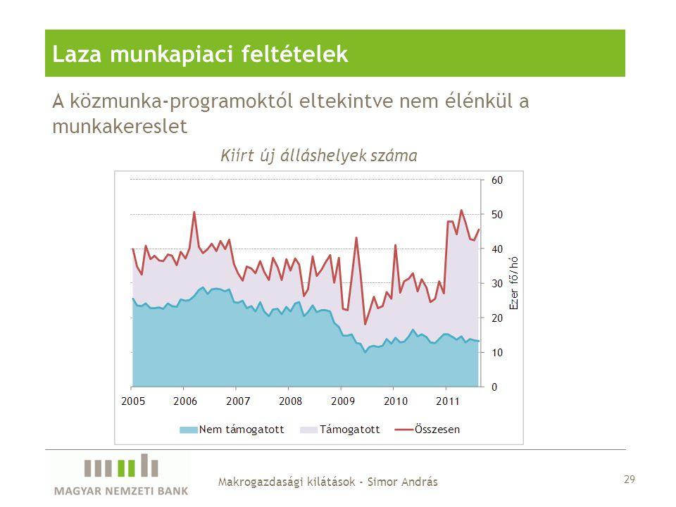 A közmunka-programoktól eltekintve nem élénkül a munkakereslet Laza munkapiaci feltételek Kiírt új álláshelyek száma Makrogazdasági kilátások - Simor András 29