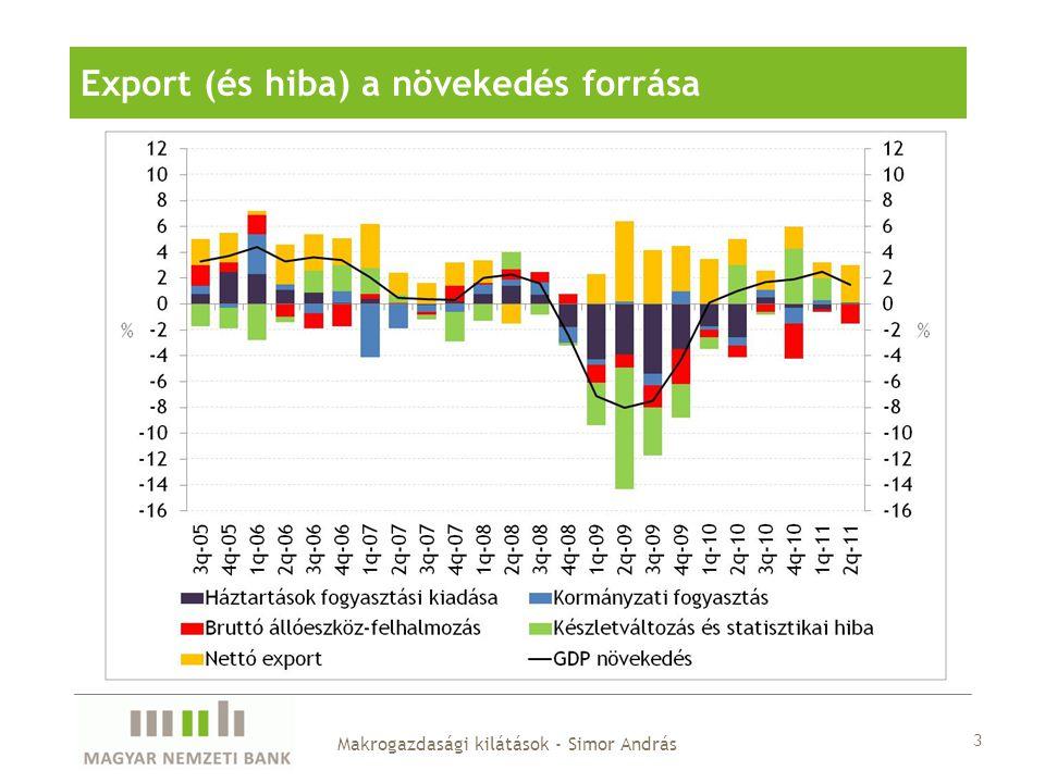 3 Export (és hiba) a növekedés forrása Makrogazdasági kilátások - Simor András