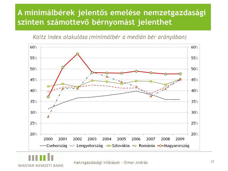 37 A minimálbérek jelentős emelése nemzetgazdasági szinten számottevő bérnyomást jelenthet Kaitz index alakulása (minimálbér a medián bér arányában) Makrogazdasági kilátások - Simor András