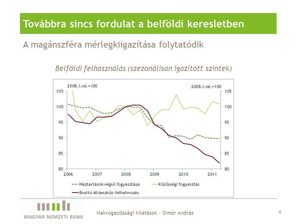 A magánszféra mérlegkiigazítása folytatódik Továbbra sincs fordulat a belföldi keresletben Belföldi felhasználás (szezonálisan igazított szintek) Makrogazdasági kilátások - Simor András 4