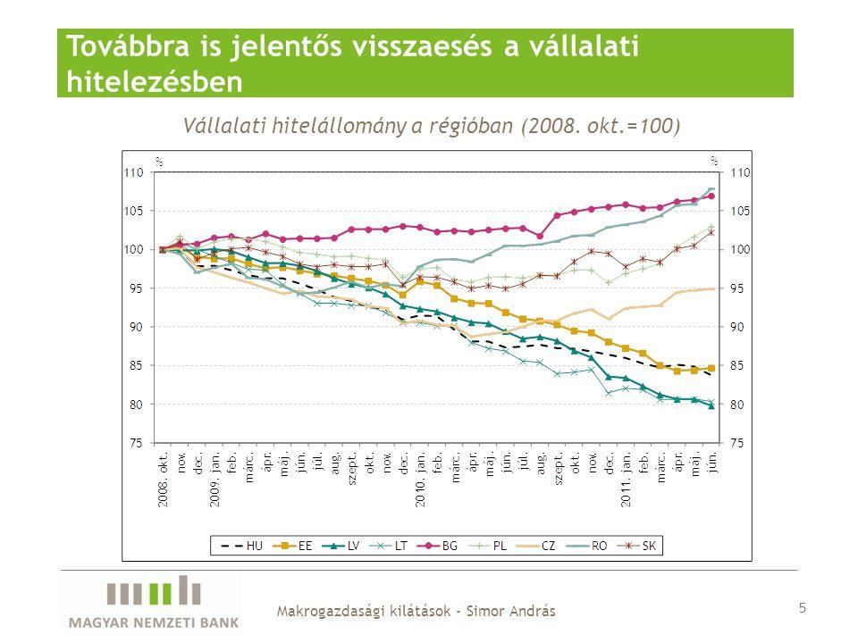 Vállalati hitelállomány a régióban (2008. okt.=100) Továbbra is jelentős visszaesés a vállalati hitelezésben 5 Makrogazdasági kilátások - Simor András