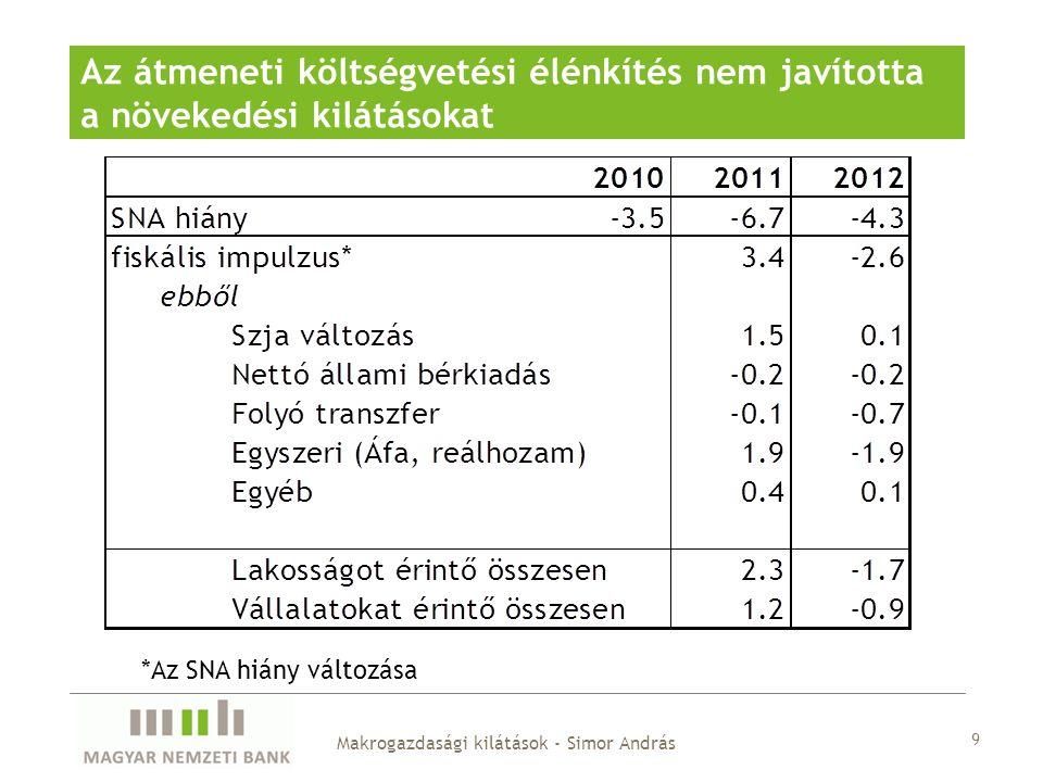 Az átmeneti költségvetési élénkítés nem javította a növekedési kilátásokat 9 Makrogazdasági kilátások - Simor András *Az SNA hiány változása