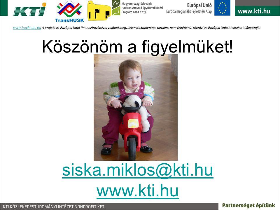 Köszönöm a figyelmüket! siska.miklos@kti.hu www.kti.hu www.husk-cbc.euwww.husk-cbc.eu A projekt az Európai Unió finanszírozásával valósul meg. Jelen d