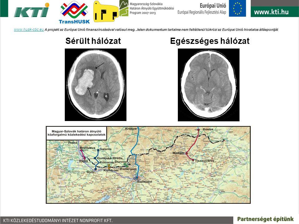Sérült hálózatEgészséges hálózat www.husk-cbc.euwww.husk-cbc.eu A projekt az Európai Unió finanszírozásával valósul meg. Jelen dokumentum tartalma nem
