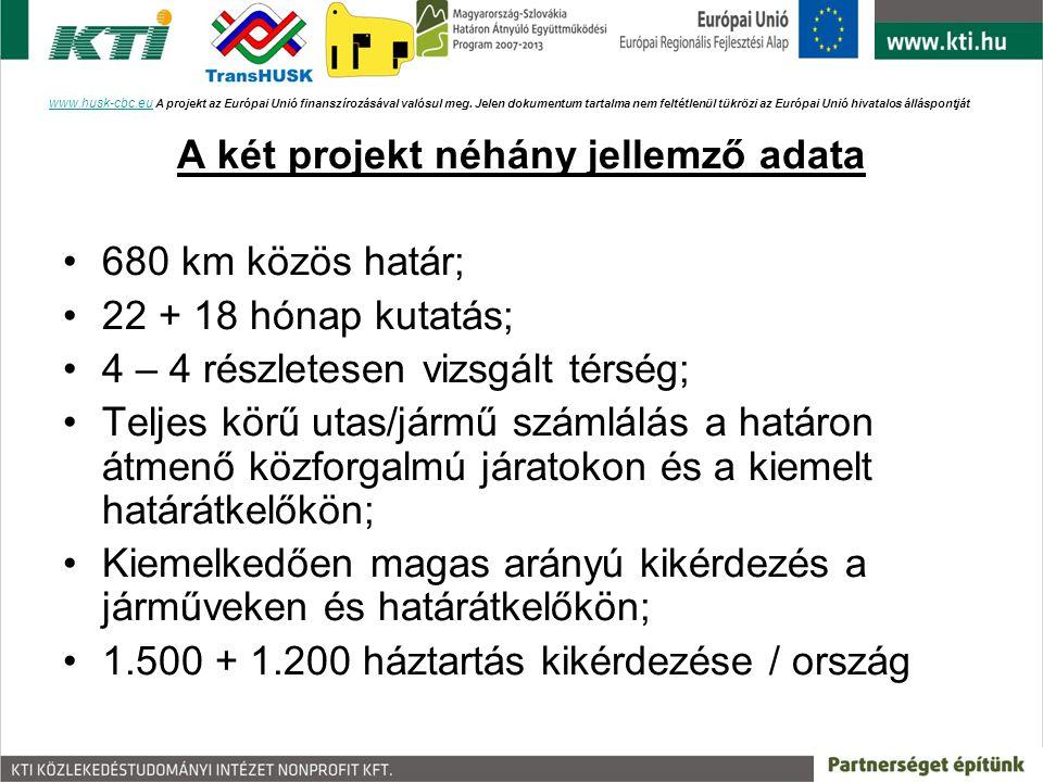 A két projekt néhány jellemző adata 680 km közös határ; 22 + 18 hónap kutatás; 4 – 4 részletesen vizsgált térség; Teljes körű utas/jármű számlálás a h