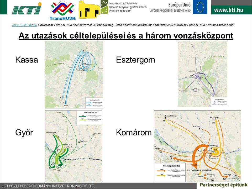 Az utazások céltelepülései és a három vonzásközpont KassaEsztergom GyőrKomárom www.husk-cbc.euwww.husk-cbc.eu A projekt az Európai Unió finanszírozásá