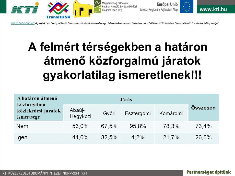 A felmért térségekben a határon átmenő közforgalmú járatok gyakorlatilag ismeretlenek!!! www.husk-cbc.euwww.husk-cbc.eu A projekt az Európai Unió fina