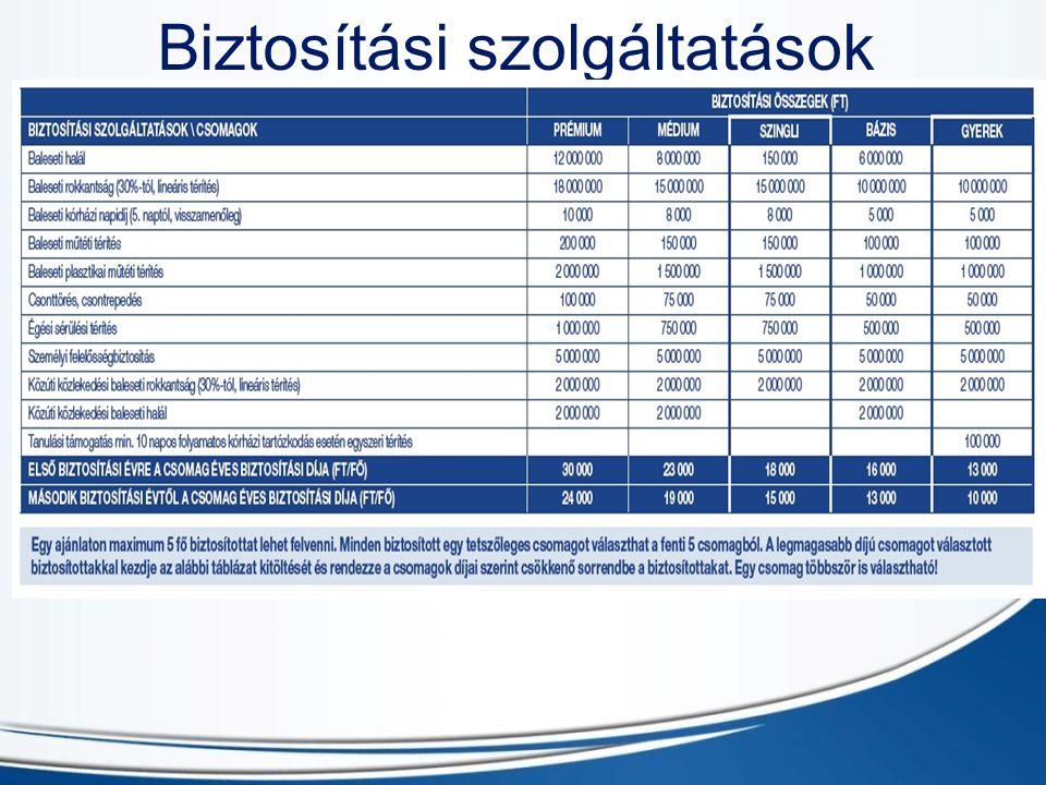 Biztosítási szolgáltatások