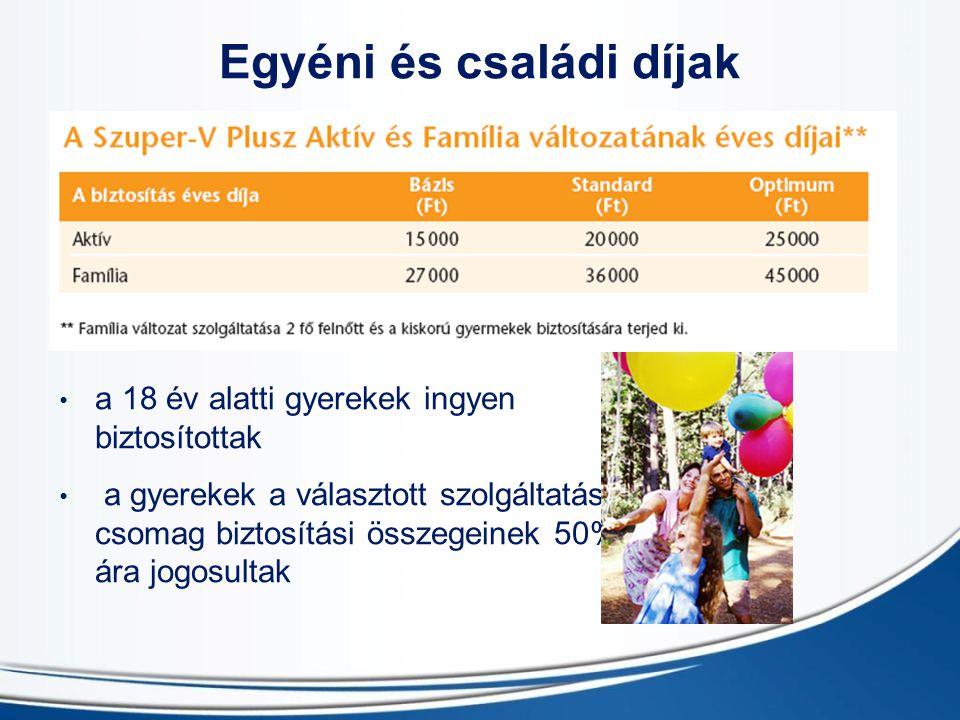 Egyéni és családi díjak a 18 év alatti gyerekek ingyen biztosítottak a gyerekek a választott szolgáltatási csomag biztosítási összegeinek 50%- ára jogosultak
