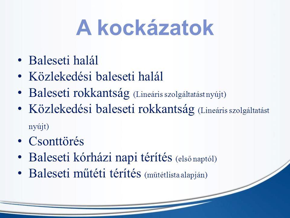 """Díjak és díjfizetési kategóriák """"Aktív - változat """"Família - változat"""