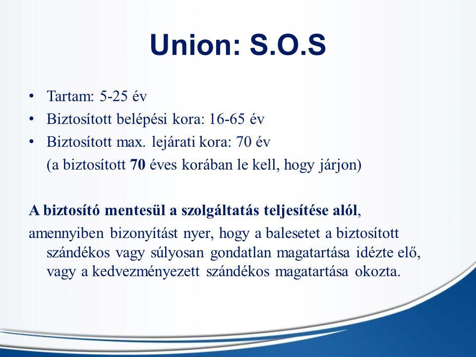 Uniqa: Med Help Belépési korok14 -55 év, maximális lejárati kor 65 év Tartam 65.