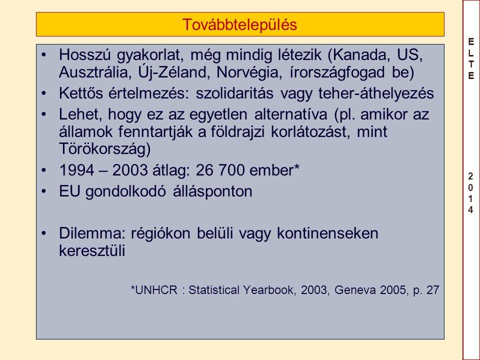 ELTE 2014ELTE 2014 Továbbtelepülés Hosszú gyakorlat, még mindig létezik (Kanada, US, Ausztrália, Új-Zéland, Norvégia, írországfogad be) Kettős értelme
