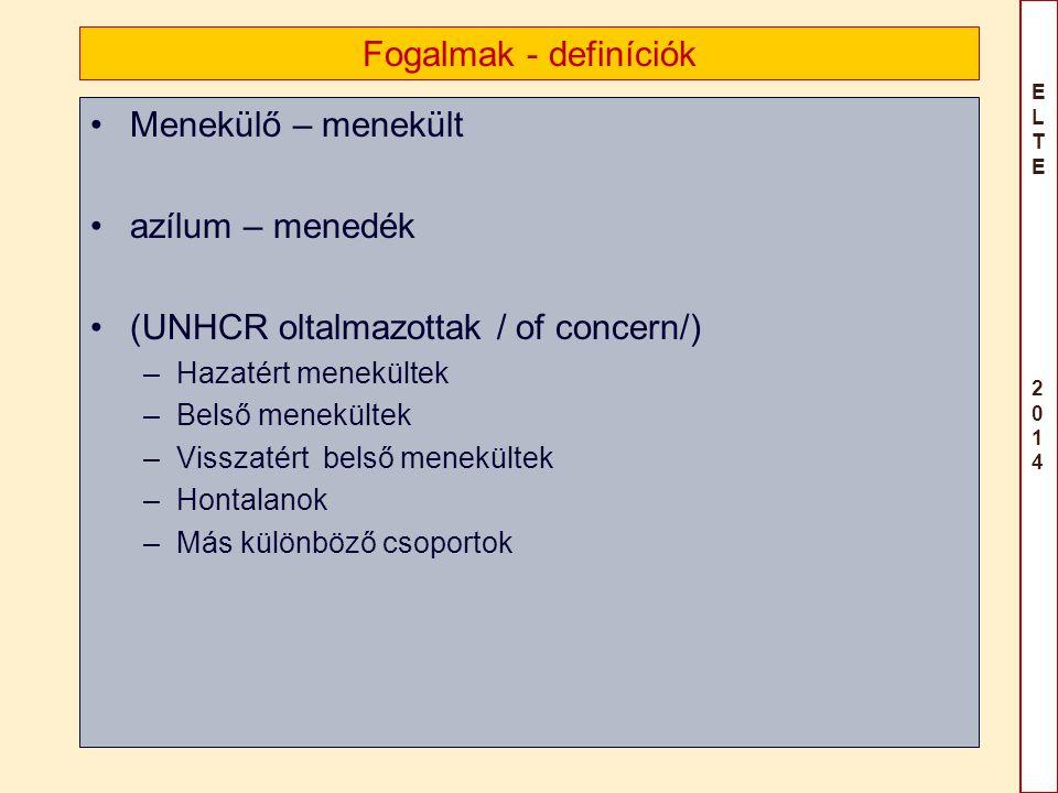 ELTE 2014ELTE 2014 Fogalmak - definíciók Menekülő – menekült azílum – menedék (UNHCR oltalmazottak / of concern/) –Hazatért menekültek –Belső menekült