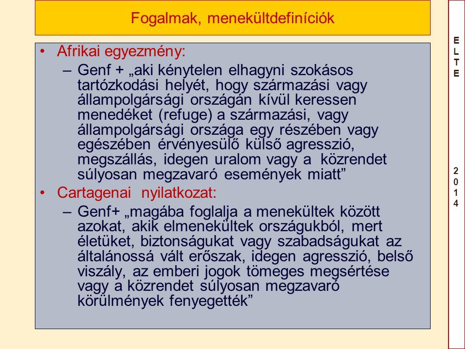"""ELTE 2014ELTE 2014 Fogalmak, menekültdefiníciók Afrikai egyezmény: –Genf + """"aki kénytelen elhagyni szokásos tartózkodási helyét, hogy származási vagy"""