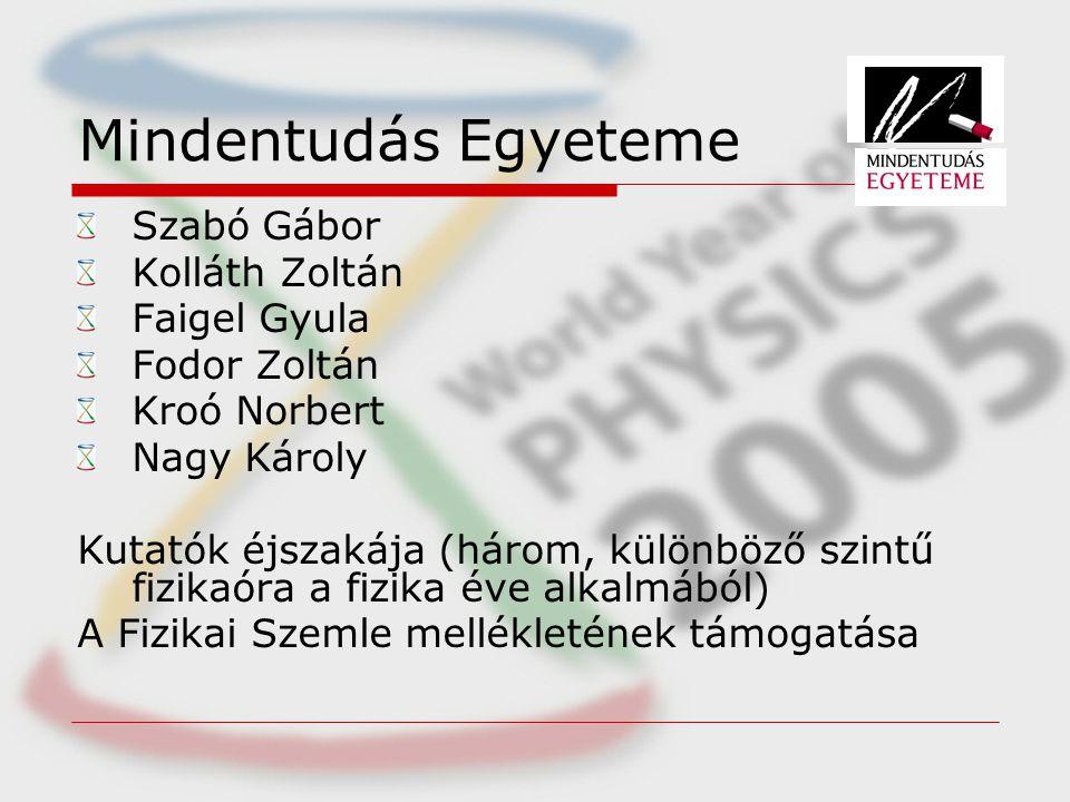Mindentudás Egyeteme Szabó Gábor Kolláth Zoltán Faigel Gyula Fodor Zoltán Kroó Norbert Nagy Károly Kutatók éjszakája (három, különböző szintű fizikaóra a fizika éve alkalmából) A Fizikai Szemle mellékletének támogatása