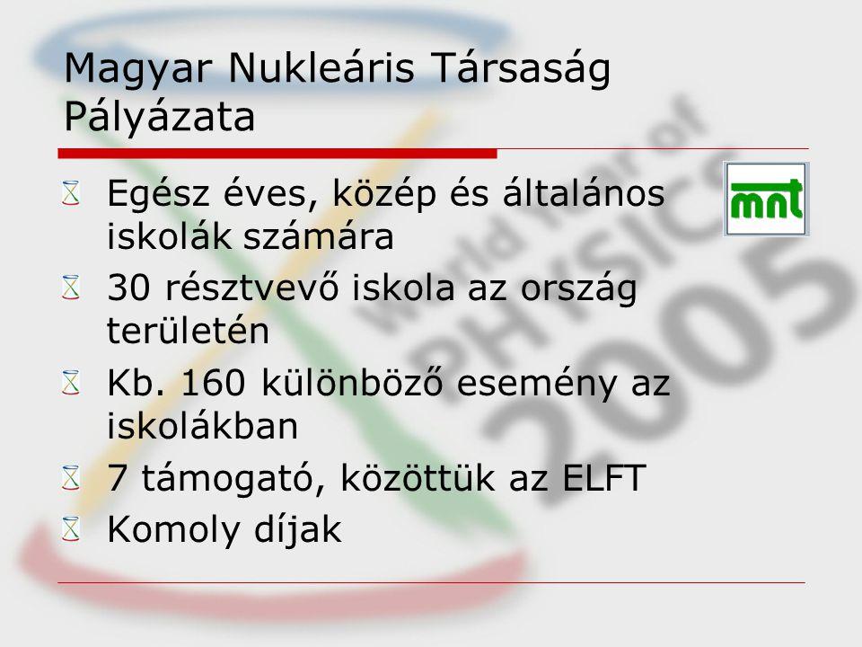 Magyar Nukleáris Társaság Pályázata Egész éves, közép és általános iskolák számára 30 résztvevő iskola az ország területén Kb.
