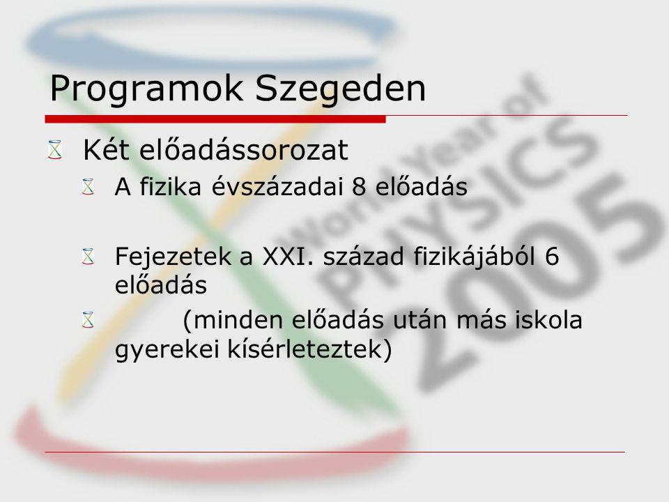 Programok Szegeden Két előadássorozat A fizika évszázadai 8 előadás Fejezetek a XXI.