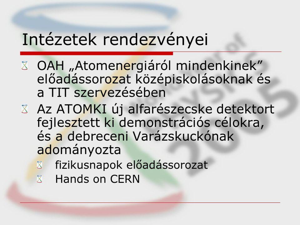 """Intézetek rendezvényei OAH """"Atomenergiáról mindenkinek előadássorozat középiskolásoknak és a TIT szervezésében Az ATOMKI új alfarészecske detektort fejlesztett ki demonstrációs célokra, és a debreceni Varázskuckónak adományozta fizikusnapok előadássorozat Hands on CERN"""